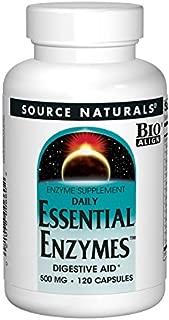 Best supplements for gerd Reviews