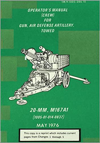 TM 9-1005-286-10 20mm M167A1 Vulcan Air Defense System (VADS) Manual (English Edition)