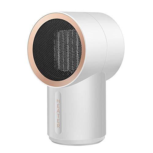 calefactor quick heater fabricante EzzySo