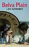Les Werner par Plain