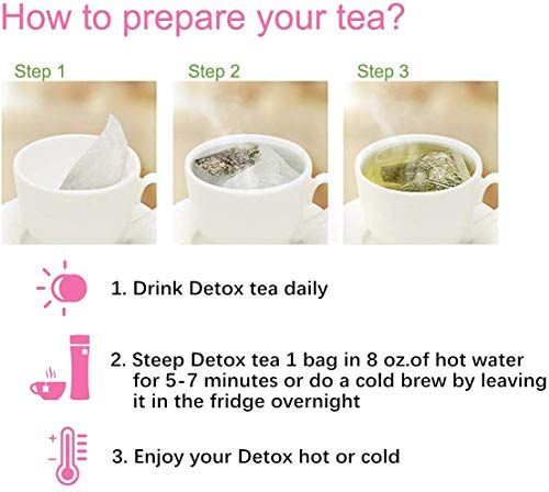 Detox products Detox Tea Diet Tea for Body Cleanse – 28 Day Weight Loss Tea for Women, Natural