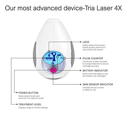 Tria Beauty Laser Hair Removal Device