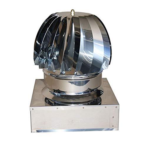 Comignolo girevole aspiratore fumi fumaiolo eolico testa radiante in acciaio inox AISI 304 base quadrata -varie misure- (37x37)