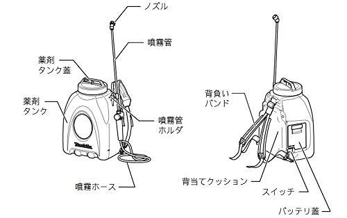 マキタ 充電式噴霧器 バッテリBL1815N 充電器DC18SD付