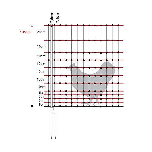horizont Hühnerzaun - ranger - Elektronetz gelb/ schwarz Höhe 105cm, Länge 50m, mit Strom, reißfest verschweißte Knotenpunkte, Doppelspitze 15 Pfähle, Geflügelnetz, Geflügelzaun, Hühnernetz
