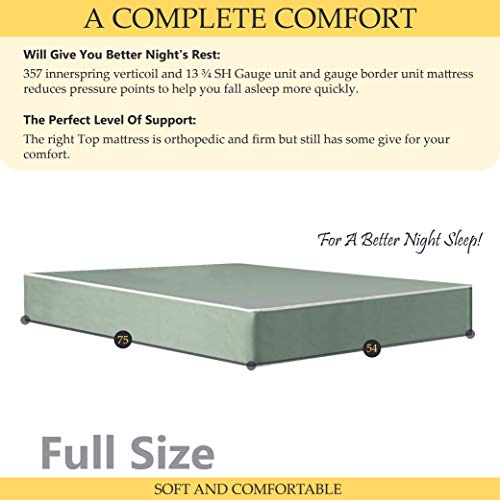 Nutan 8-Inch Firm Double sided Tight top Waterproof Vinyl Innerspring Fully Assembled Mattress, Good For The Back,Full