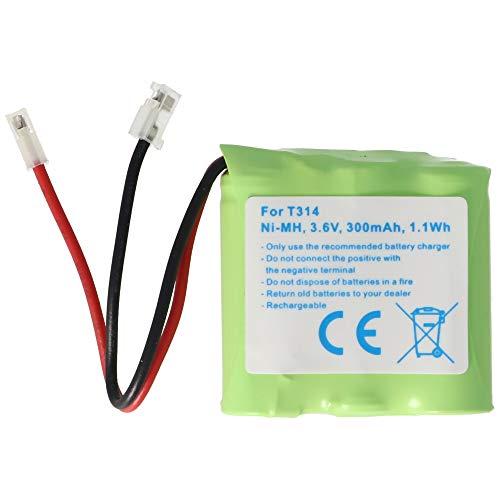 Batería para teléfono inalámbrico Universal, AUDIOL, Sagem, NiMH, 3,6 V, 300 mAh
