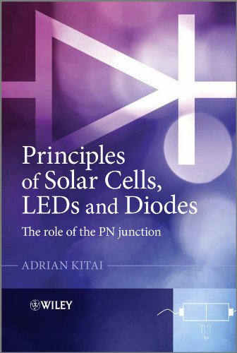 Principles of Solar Cells, LEDs and Diodes: The role of the PN junction (English Edition)