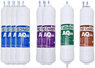 8EA Filtre à eau de rechange économique 1 an pour Wonbong : WFP-7270S/WFP-7280S - 10 microns