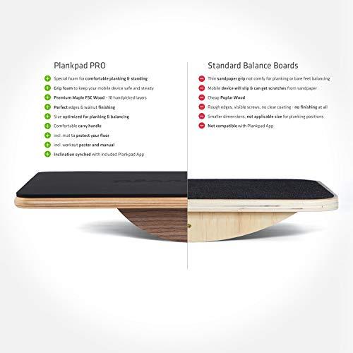 Plank Muskeln aufbauen mit dem Plankpad