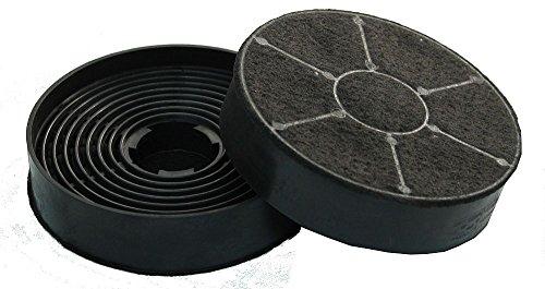 Aktivkohlefilter-Ersatz für PKM CF130 (50053) - passend für die Dunstabzugshauben 9091H, 9038B, 6091H, 8888H, UBH6002T - 2 Stück