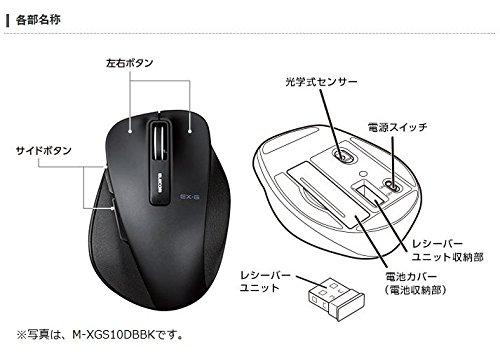 『エレコム マウス ワイヤレス (レシーバー付属) Sサイズ 小型 5ボタン (戻る・進むボタン搭載) BlueLED 握りの極み ホワイト M-XGS10DBWH』の10枚目の画像