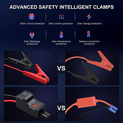 FYLINA Car Jump Starter,600-800A Peak 8500mAh Car Battery Booster( Up to 5.0L Gas,3.0L Diesel Engines) Portable Power…