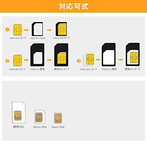 AerbSIMカードカッターシムカッターmicrosimnanosim変換SIM変換アダプター+SIMトレイ+紙やすり