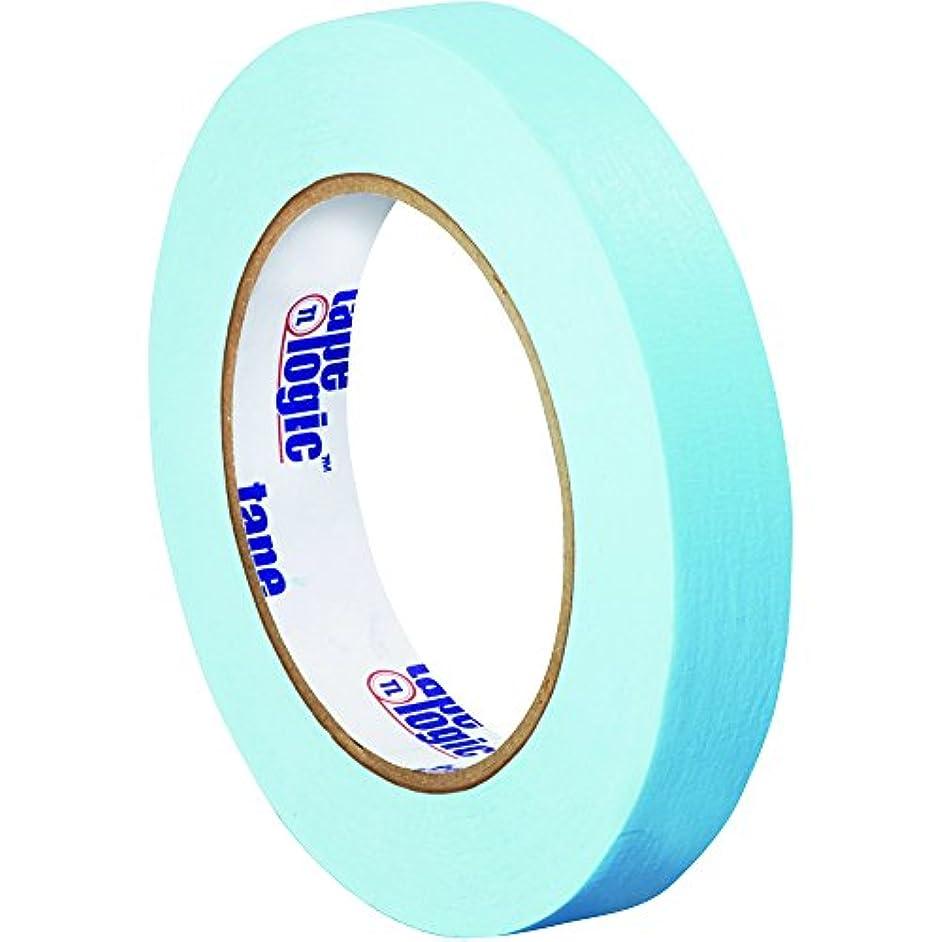 Partners Brand PT93400312PKH Tape Logic Masking Tape, 3/4