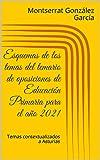 Esquemas de los temas del temario de oposiciones de Educación Primaria para el año 2021: Temas contextualizados a Asturias