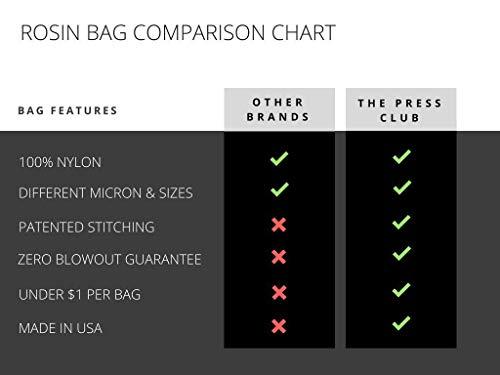 37 Micron | Premium Nylon Rosin Tea Filter Screen Press Bags | 2