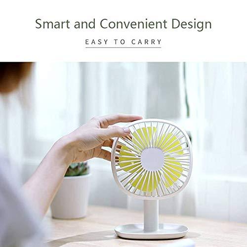 XCWQ Kleine ventilator, oplaadbare kleine ventilator, gemakkelijk te transporteren, desktopbehuizing met kleine ventilator, kan dingen opnemen. B