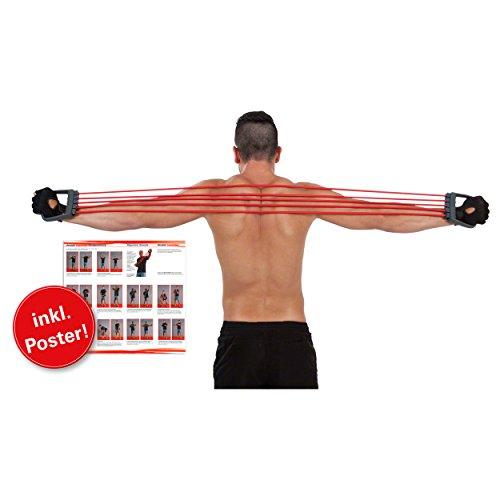 Expander Elastikon Fitness Training Sport Zugfeder Widerstand 15-75 kg, rot