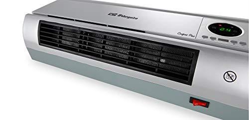 Orbegozo SP 6500