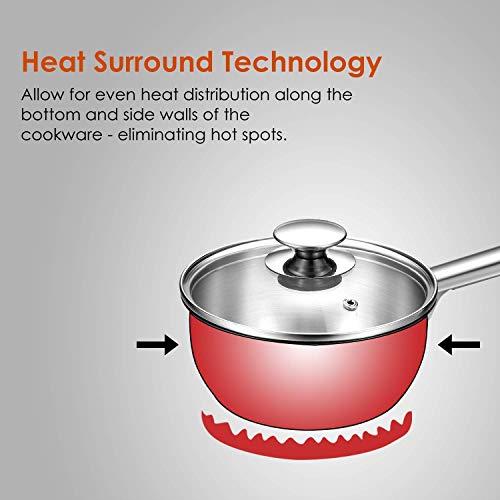 Batería de Cocina, TIBEK Juego de Ollas 12 piezas Premium Acero Inoxidable Pulido Apta para inducción, con Tapa de Vidrio Templado, Sin BPA/PFOA, Apta para Todo Tipo de Cocinas