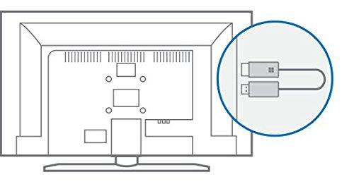 Microsoft Wireless Display Adapter (2. Version, Adapter zur kabellosen Bildschirmübertragung)