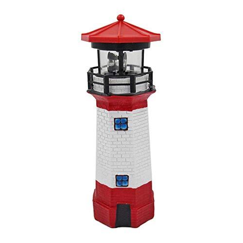 Faro Forma Solar LED Luz Jardín Valla Patio Decoración al aire libre Smart Sensor Beacon Lámpara Giratoria-01_China