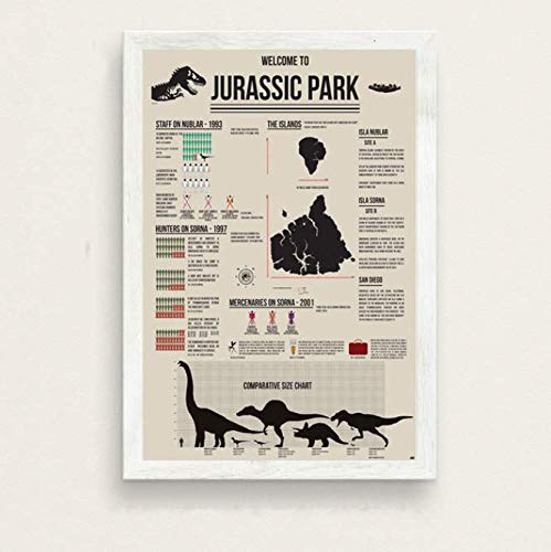 Jurassic Park Classic Movie Series Art Painting Vintage Canvas Poster Wall Home Decor 40 × 60 sin marco