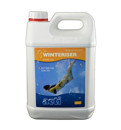 ACTi–winteriser Kupfer gratis–5l