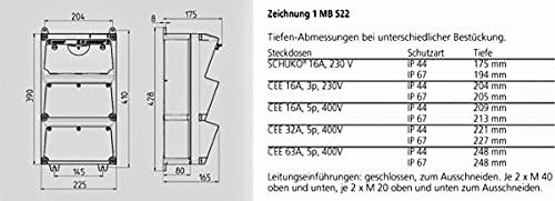 Mennekes Steckdosen-Kombination 930009
