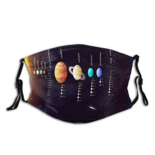 Gesicht Schal Gesicht M Fragen Mit 2 Filter Detailliertes Sonnensystem mit wissenschaftlichen Informationen Jupiter Saturn Universum Teleskop Staub Gesicht Abdeckung Staubdicht