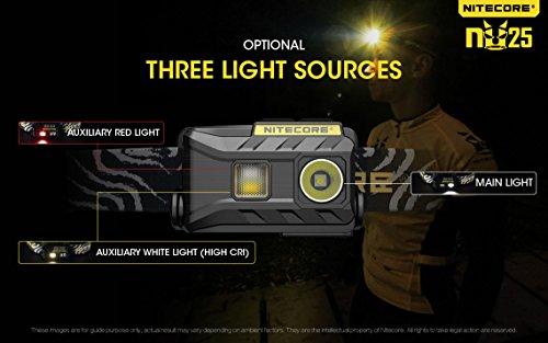 Nitecore NU25 360 Lumen Triple Output - White, Red, High CRI - Lightweight USB Rechargeable Headlamp (Black)