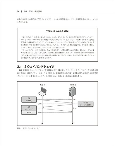 『ハイパフォーマンス ブラウザネットワーキング ―ネットワークアプリケーションのためのパフォーマンス最適化』の19枚目の画像