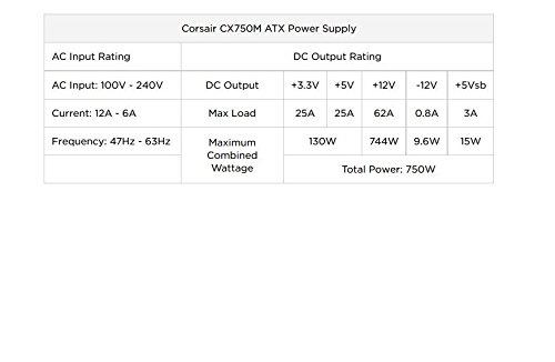 Build My PC, PC Builder, Corsair CP-9020061-NA
