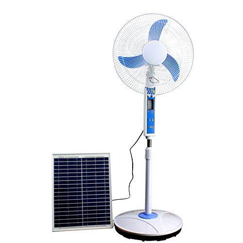 Cowin Solar Fan System