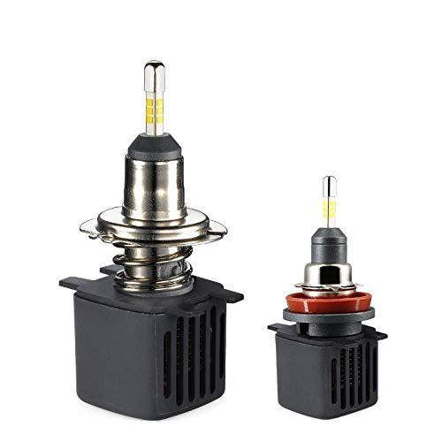 Yunjingchenman 2 piezas de LED H7 H4 Hi/Lo Beam con CSP viruta del coche llevó la linterna LED Bombillas H11 6500K 9006 HB4 9005 HB3 H8 H1 lámparas LED (Socket Type : 9006/HB4)