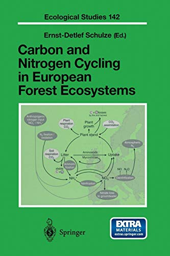 Carbon and Nitrogen Cycling in European Forest Ecosystems (Ecological Studies (142), Band 142)