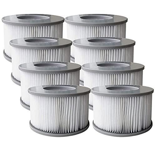 MIBNCE Cartucce filtranti per MSpa Whirlpool, cartuccia di ricambio filtro per piscine...
