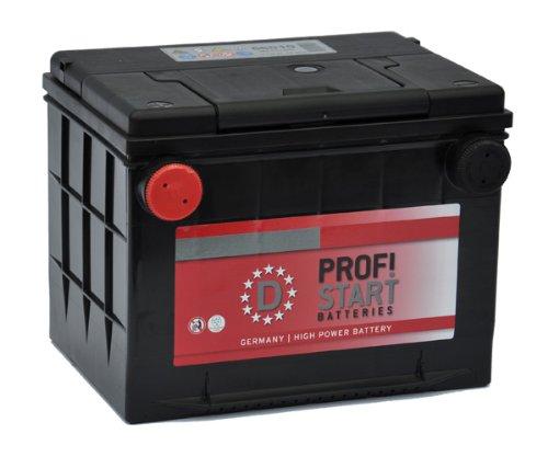 Autobatterie USA US Batterie 12V 60Ah 56010 GUG