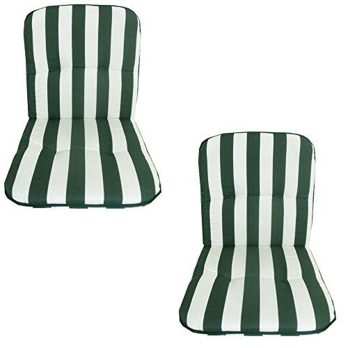 Beo lage rugleuning BS10 Capri NL paspeloplegger voor achterleuning, circa 47 x 96 cm, 5 cm dik, 2-pack, groen