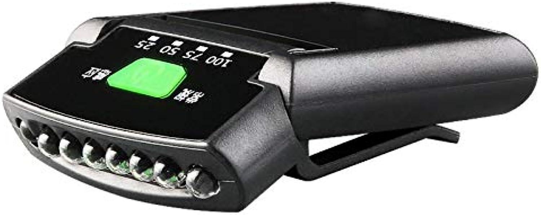 Stirnlampen Led Scheinwerfer Ir Motion Sensor Scheinwerfer Usb Wiederaufladbare 170 Grad Einstellbare Hut Clip Licht Wasserdicht Lampensockel