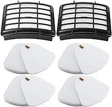 2 Hepa Filter 4 Foam Vacuum Filters Replacement for Shark Navigator Lift-Away NV350, NV351, NV352, NV355, NV356E, NV357, NV360, NV370, NV391, UV440, UV490, UV540, Directly Replaces XFF350 XHF350