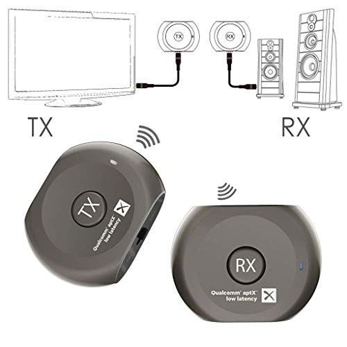 Avantree Lock Pre-paired aptX Low Latency Bluetooth Transmitter und Receiver für TV und Kopfhörer/Lautsprecher, Fernsehen ohne VERZÖGERUNG