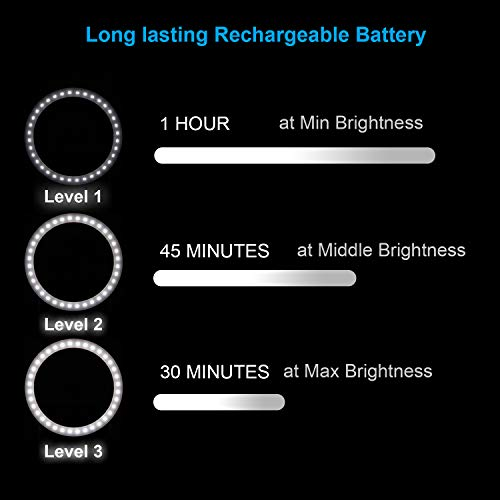 Diyife Ring Light, [Newest Version] Rechargeable Selfie Ring Light, 3-Level Brightness Adjustment Clip On 36 Highlight LED for Webcast and Applying Make Up for Any Cellphone Smartphone
