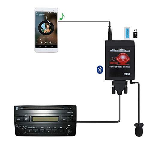 Bluetooth Car Kit, Yomikoo Car MP3 USB AUX 3.5mm...