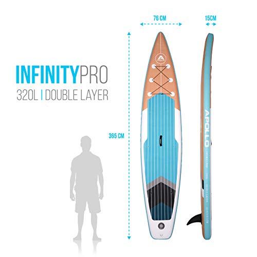 Apollo Infinity Pro - 2