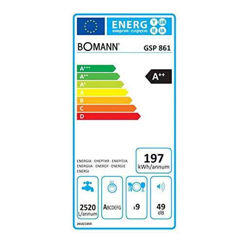 Bomann GSP 861 Geschirrspüler / EEK A++ / Stand/Unterbau / 45 cm / 197 kWh / 9 MGD / 6 Programme / weiß