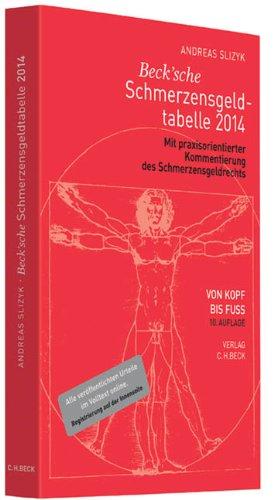 Beck'sche Schmerzensgeld-Tabelle 2014: Von Kopf bis Fuß