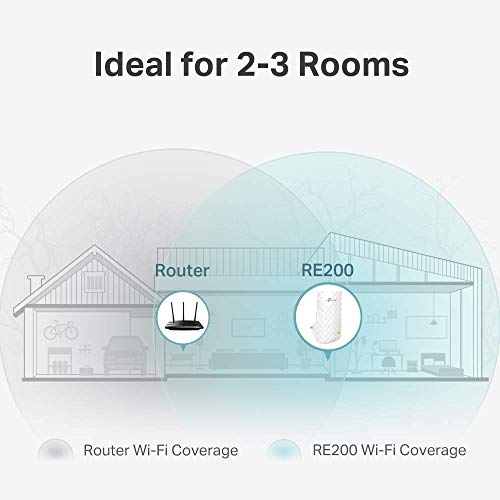 TP-Link AC750 Wifi Range Extender | Up to 750Mbps | Dual Band WiFi Extender, Repeater, Wifi Signal Booster, Access Point| Easy Set-Up | Extends Wifi to Smart Home & Alexa Devices (RE200)