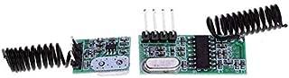868 mhz transmitter receiver